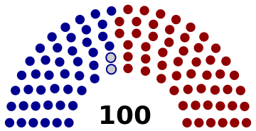 114th United States Senate (with independents outlined in blue) by Tozian - Own work. Licensed under CC BY-SA 4.0 via Commons - https://commons.wikimedia.org/wiki/File:114th_United_States_Senate_(with_independents_outlined_in_blue).svg#/media/File:114th_United_States_Senate_(with_independents_outlined_in_blue).svg