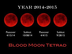 Blood Moons of 2014 and 2015